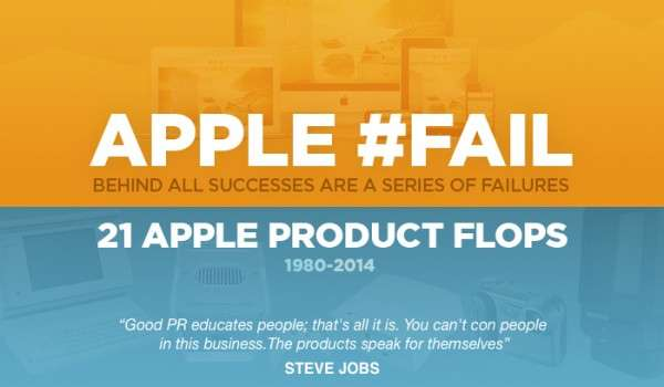 APPLE #FAIL Infographic Cover Image